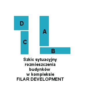 Filar Development Wynajem Powierzchni Warszawa Bielany